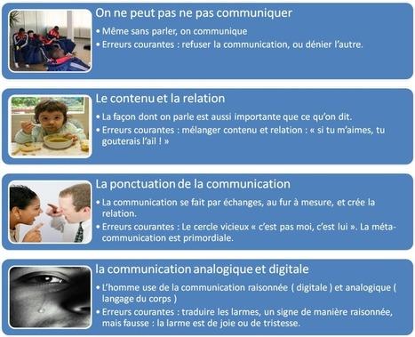 Infographie de la communication, selon Watzlawick | comment mettre en oeuvre un projet à l'hopital | Scoop.it