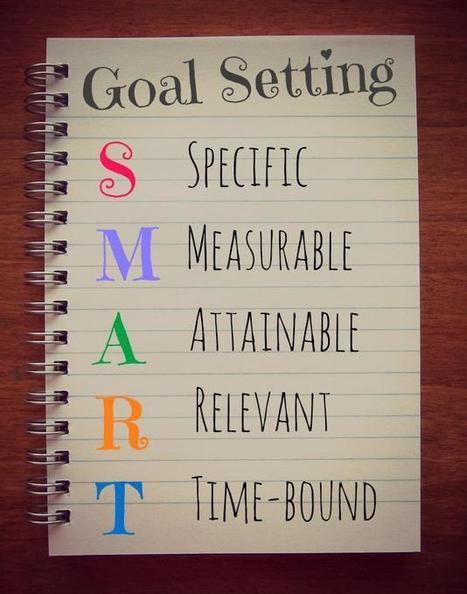 Goal Setting Simplified   SuccessLaud   Scoop.it
