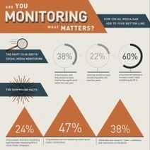 Are You Monitoring What Matters? | The Tech World | Scoop.it