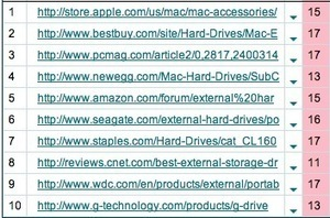 SEO Tips For Mac Webmasters : Domain Age As A Google Ranking Factor   Mac SEO Tools and Tips   Scoop.it