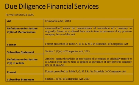 Sample Format of MOA and AOA under Companies act 2013 | Due Diligence Financial Services | Company Registration in Delhi | Scoop.it