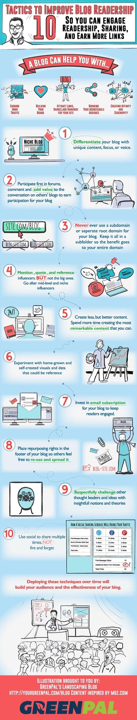 10 tactics to build your blog readership | infografias - infographics | Scoop.it