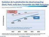 Progression du cloud computing dans les PME françaises - MARKESS News | Cloud computing, SaaS pour PME et TPE | Scoop.it