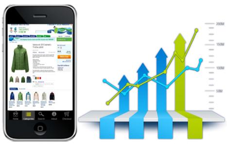 Emerging Trends of Mobile Commerce in 2013 | Digital Marketing | Scoop.it
