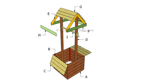 Wishing Well Plans Free | Free Outdoor Plans - DIY Shed, Wooden Playhouse, Bbq, Woodworking Projects | wishing well plans | Scoop.it