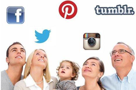 Chi sono gli utenti di Twitter, Facebook, Pinterest e altri social? | paolograph87 | Scoop.it