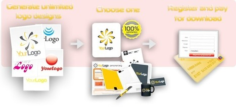LOGASTER | Logo Maker and Generator | Online Software | Share Some Love Today | Scoop.it