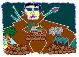 Exotic cash laundering trail: Caribbean dimensions revealed | Kaz World | Scoop.it