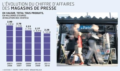 Presse: la baisse des ventes en kiosque s'accélère | DocPresseESJ | Scoop.it