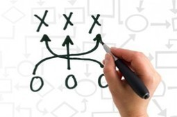 Get Aligned with Customers | Sales Optimization | Scoop.it