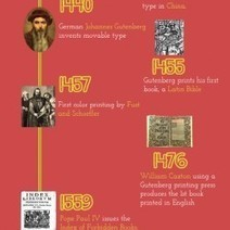 The History of Press (Printing) | Visual.ly | Design Infographics (Printing) | Scoop.it