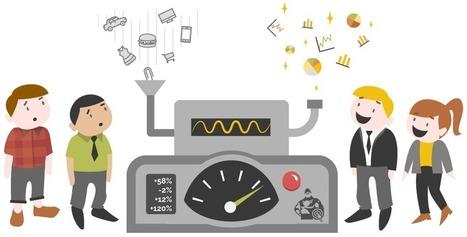 E-commerçants, êtes-vous meilleurs que vos concurrents ? | Nouveaux territoires du marketing | Scoop.it