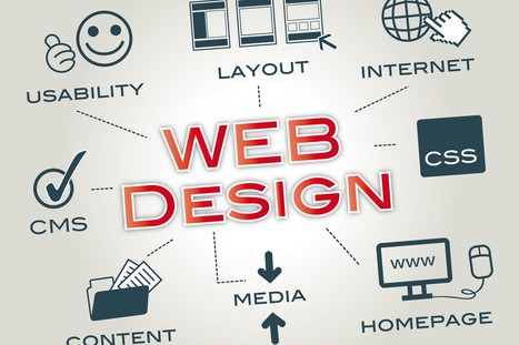 Web Design Trends For Assured Results in Increased Sales | How to increase visibility and accessibility of your business through social media campaign | Scoop.it