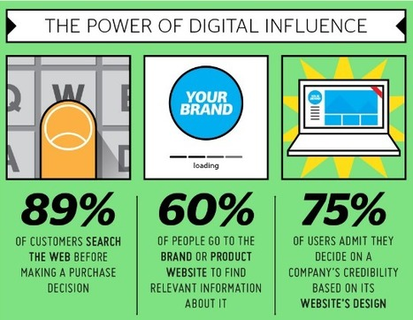 The Power of Digital Influence - Infographic Portal | World's Best Infographics | Scoop.it