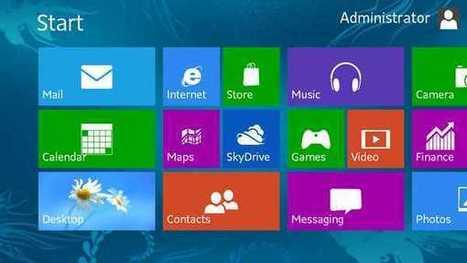 Manuale Guida Italiano Windows 8 imparare ad usare il nuovo O.S. Microsoft   AllMobileWorld Tutte le novità dal mondo dei cellulari e smartphone   Scoop.it
