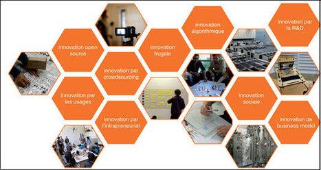 Métropole lyonnaise (Millénaire 3) : Quels modèles d'innovation aujourd'hui ? | Pôles métropolitains et métropoles, acte