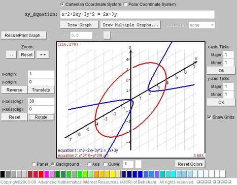 Equation Grapher | Graph Equations g(x,y) = f(x,y) | Graphing rational functions | Scoop.it