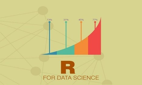 Learn R Analytics Training in Bangalore | Microsoft SQL Server 2012 Training|GITS Academy | Scoop.it