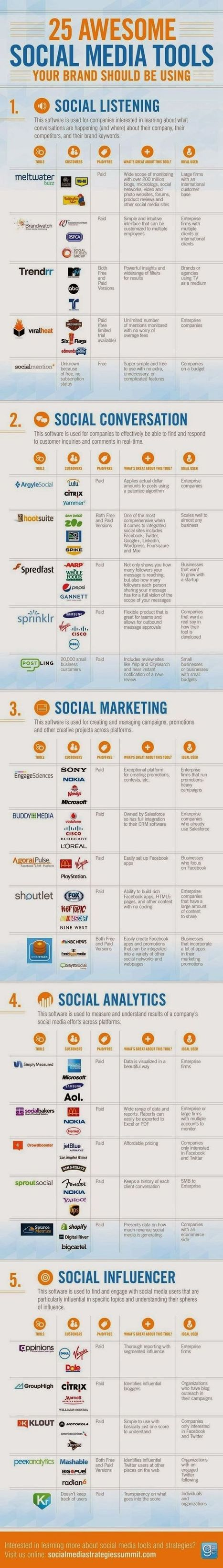 Intense social media   Social media marketing   Scoop.it