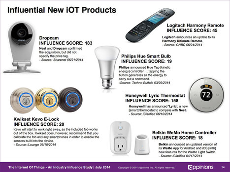 Home Automation Dominates Internet of Things Conversation | Building Automation | Scoop.it