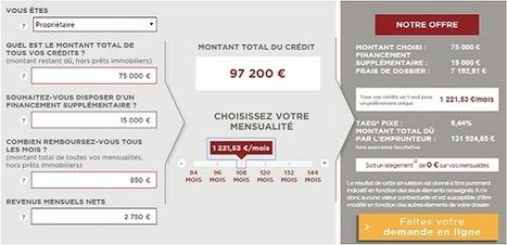 La simulation Creatis pour votre demande de rachat de crédit | Mon Compte | Scoop.it