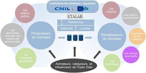 L'open data et la santé en France - les Echos | Pourquoi comment la communication hospitalière ? | Scoop.it