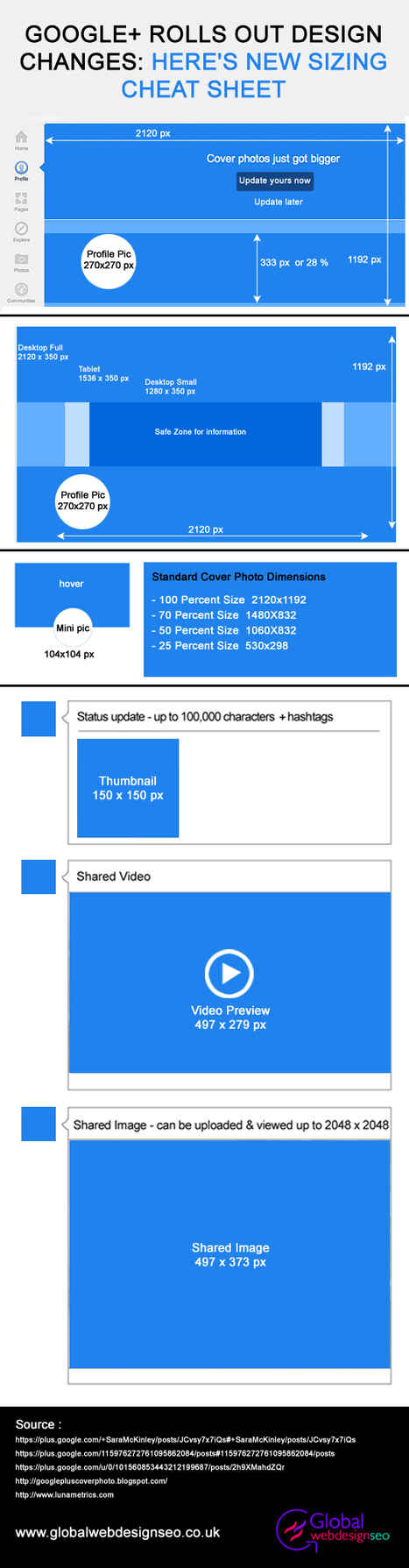 Image Sizing Guide For Redesigned Google+ [Infographic] | adavenue | Scoop.it