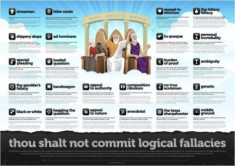 Thou shalt not commit logical fallacies | poster | School Librarians | Scoop.it