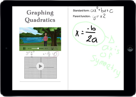 Using Book Creator to author mathematics - Book Creator app | Blog | Edtech PK-12 | Scoop.it