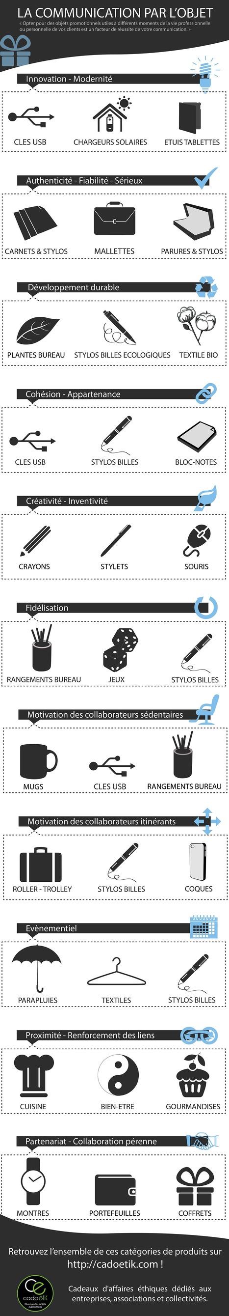 Objet publicitaire : Mug personnalisé AUTOVEILLE | Support Marketing | L'E-Réputation | Scoop.it