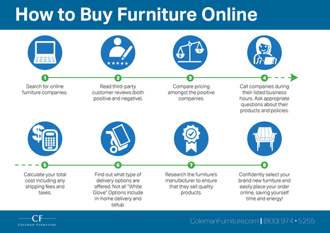 Questions to Ask Yourself Before Buying Furniture | Coleman Furniture | Scoop.it