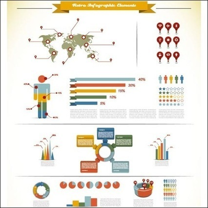 25+ Unique And Free Infographic Templates - splash magazine | E learning tools | Scoop.it