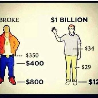 В России только люди приличные с неприлично гарантированомаленькой оплатой труда ведут себя скромно и скромно одеваются, как все их там обычные американские миллиардеры. | World of #SEO, #SMM, #ContentMarketing, #DigitalMarketing | Scoop.it