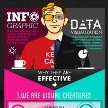 Why create an infographic or data visualisation | Visual.ly | Social Media and Web Infographics hh | Scoop.it