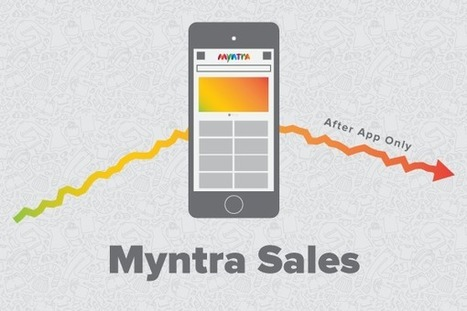 A 10 Percent Decline in Sales as Myntra Goes App Only | internet marketing | Scoop.it