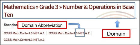 The Anatomy of a Common Core Math Standard | Learning Design | Scoop.it