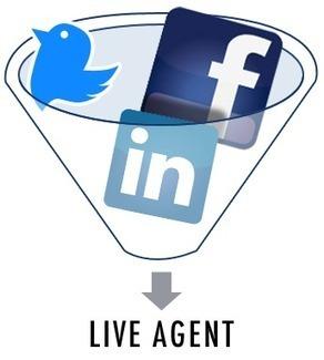 Social CRM in 2013 | Nimble Social Selling Tips | Scoop.it