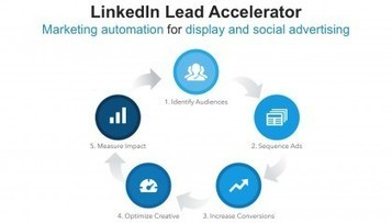Linkedin punta sull'advertising aggressivo (e forse fa male)   social media notes   Scoop.it