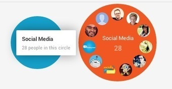 5 Google+ Engagement Strategies | Cloud Central | Scoop.it