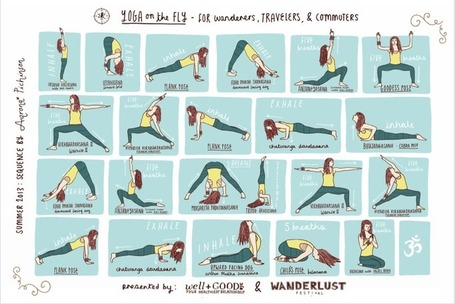 "Get ""Yoga on the Fly""—a poster by Wanderlust and Well+Good 