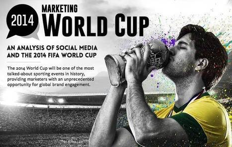 The World Cup on Social Media - infographic | Digital-News on Scoop.it today | Scoop.it