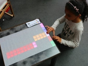 Touch LED table - Retrogaming and ambiant light | Open Source Hardware News | Scoop.it