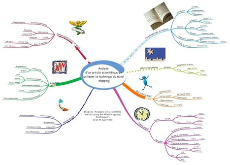 Analyse d'un article scientifique en utilisant la technique du Mind Mapping mind map | Cartes mentales | Scoop.it
