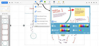 Tuto Prezi | Time to Learn | Scoop.it