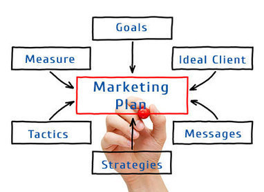 6 Small Business Marketing Trends For 2014 - Business 2 Community | Marketing and Sales | Scoop.it