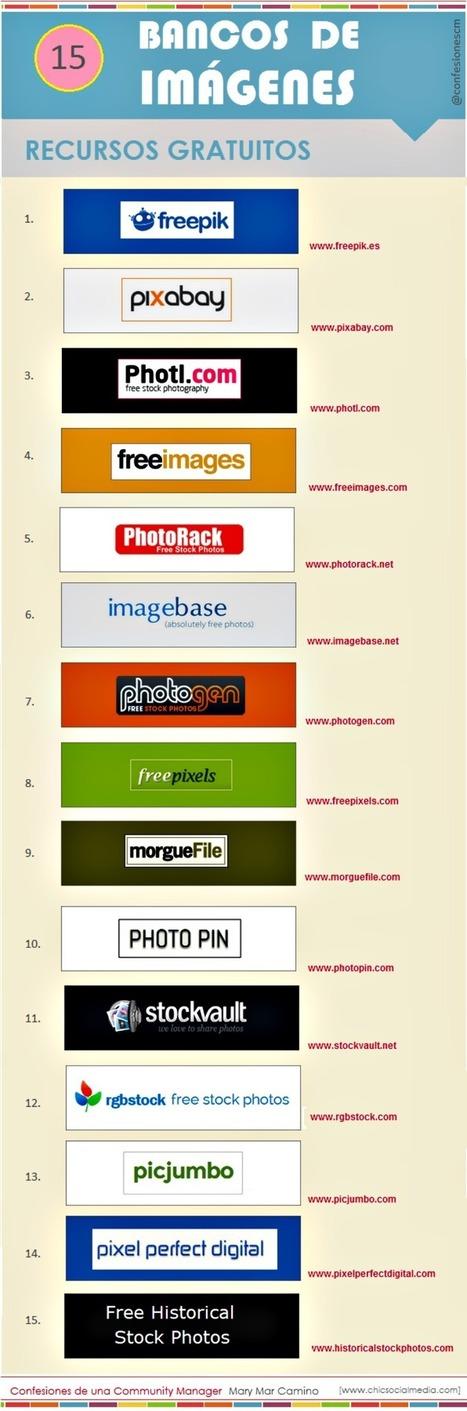 Quince bancos de imágenes libres en una infografía | Sinapsisele 3.0 | Scoop.it