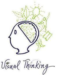 Visual Thinking: Herramientas para colaborar Visualmente en el Aula | Recursos Educativos Abiertos - REA | Scoop.it