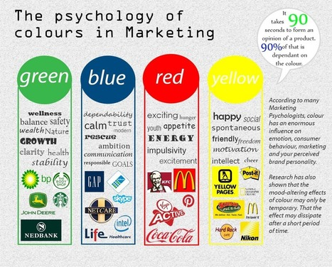 The role of colour in marketing | Marketing and Blogging resources | Scoop.it