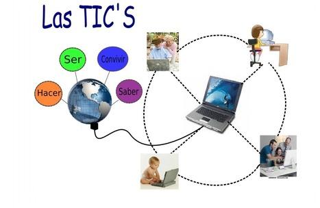 tic1.png (1174x764 pixels)   Comprension lectora con las TIC   Scoop.it