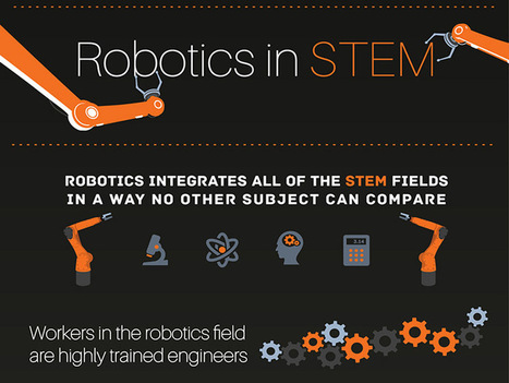 Infographic: Robotics And The Future Of STEM | School Library Advocacy | Scoop.it